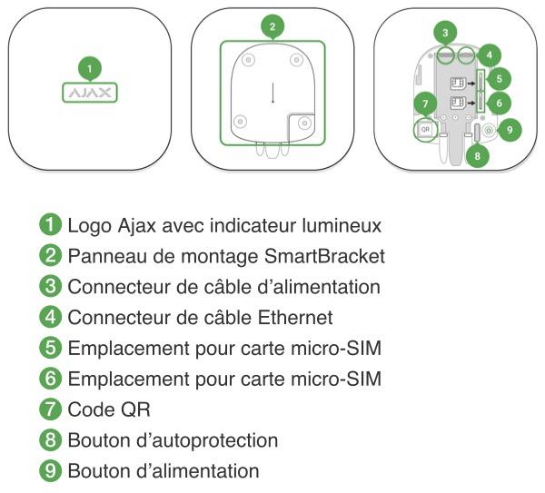 Schéma technique de la centrale d'alarme maison Ajax Hub 2