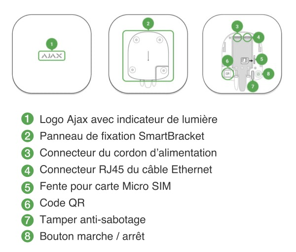 Schéma technique de la centrale d'alarme maison Ajax Hub