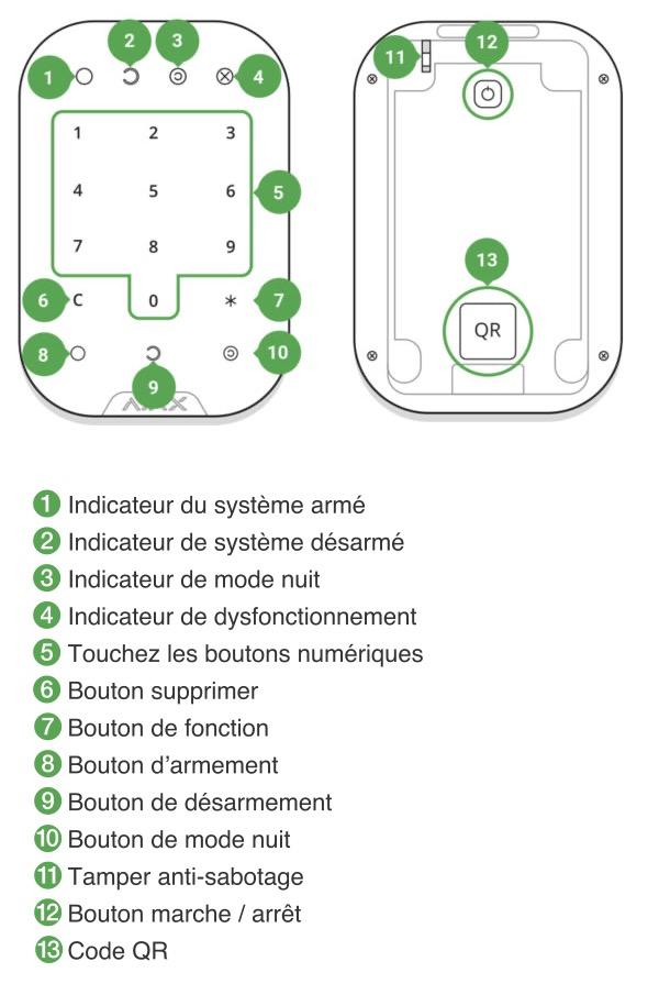 Schéma technique du clavier Ajax KeyPad