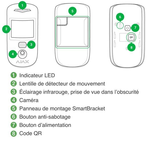 Schéma technique du détecteur Ajax MotionCam