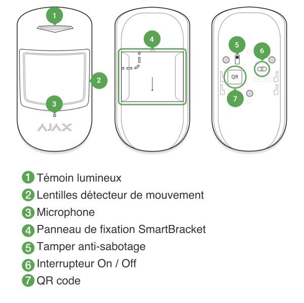 Schéma technique du détecteur Ajax CombiProtect