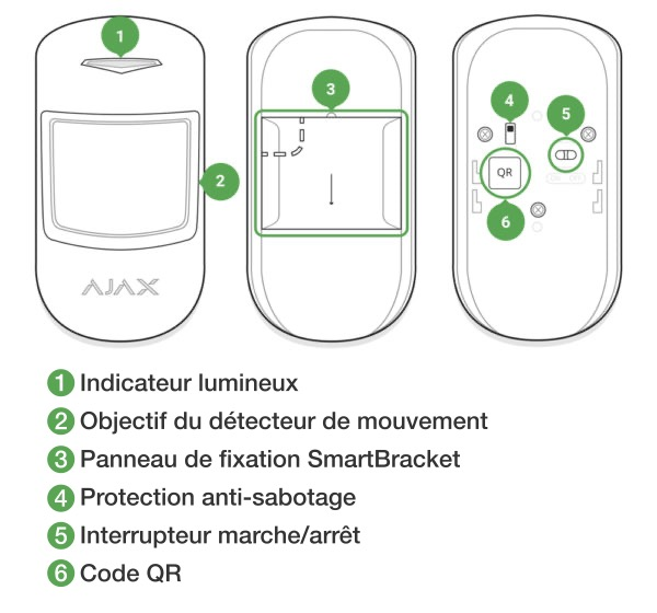 Schéma technique du détecteur Ajax MotionProtect