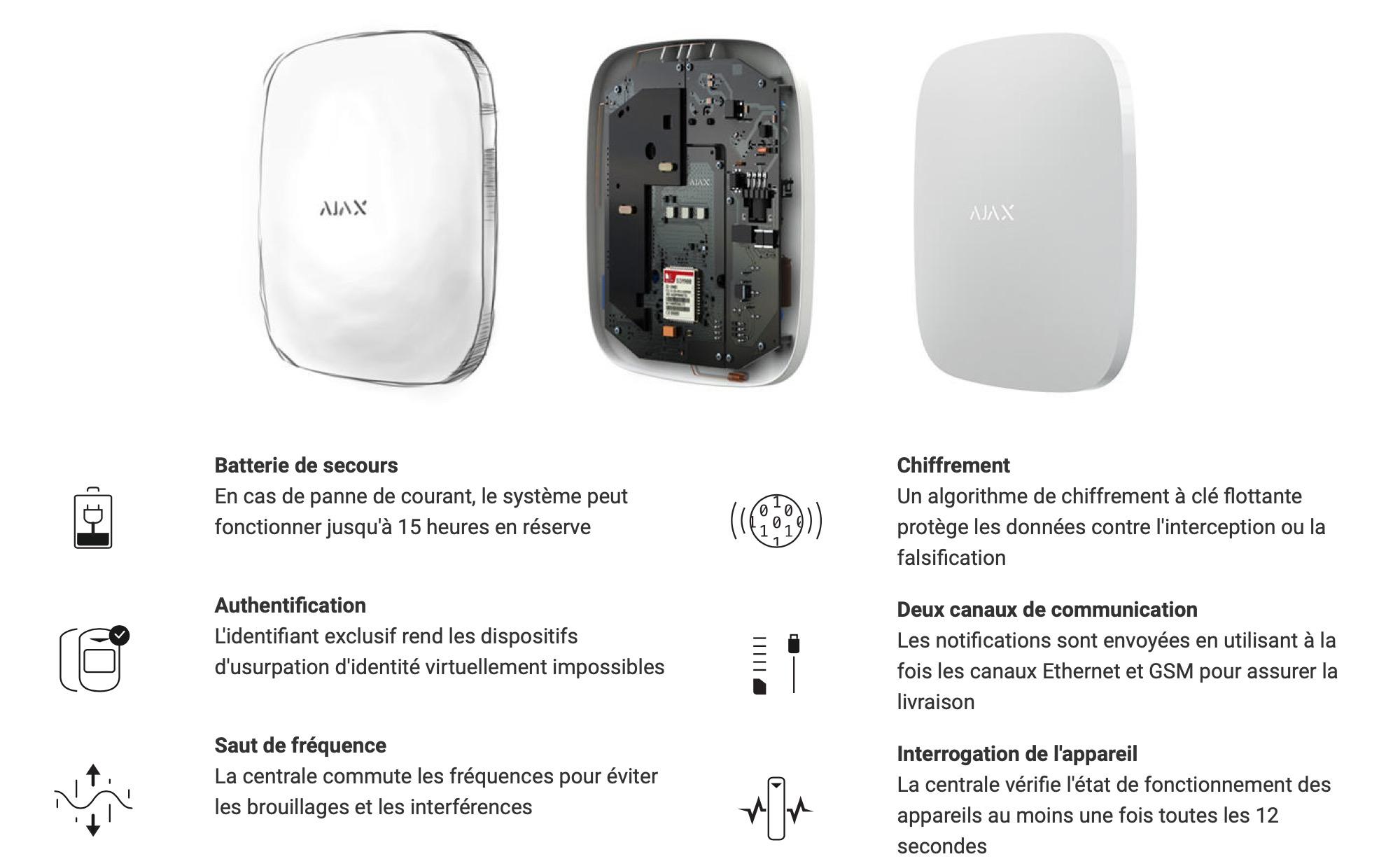 Avantages du système d'alarme sans fil Ajax